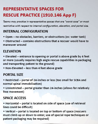 REPRESENTATIVE SPACES FOR RESCUE PRACTICE (1910.146 App F)